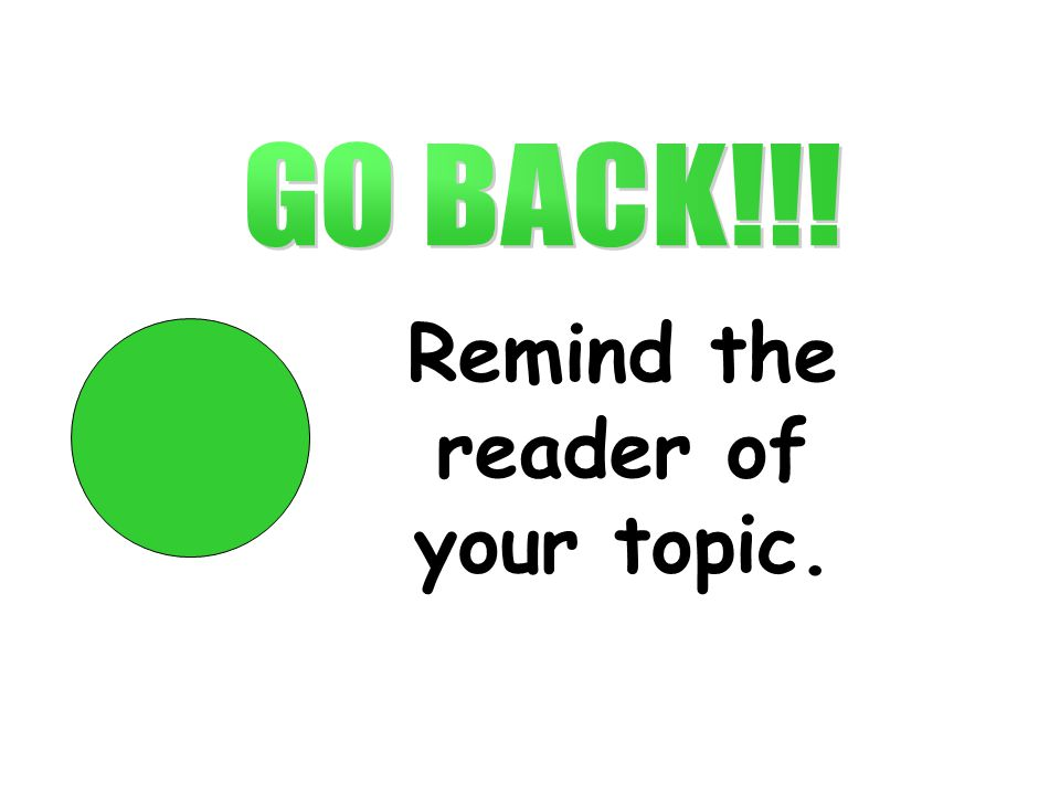 Remind the reader of your topic.
