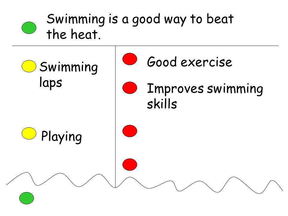 Swimming is a good way to beat the heat. Swimming laps Good exercise Improves swimming skills Playing