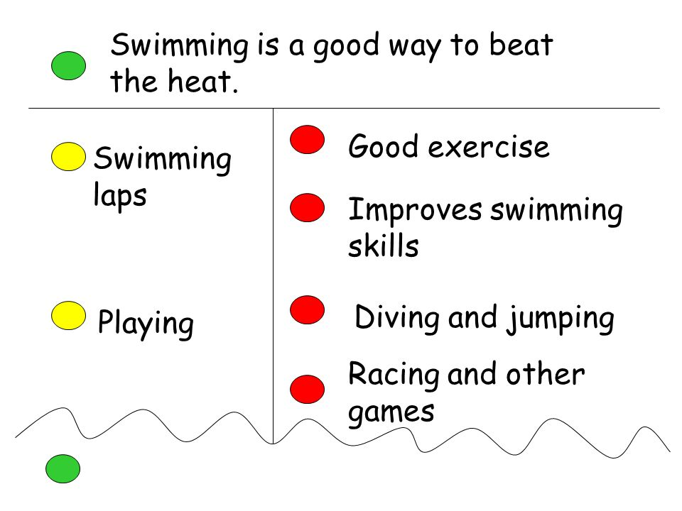 Swimming is a good way to beat the heat. Swimming laps Good exercise Improves swimming skills Playing Diving and jumping Racing and other games