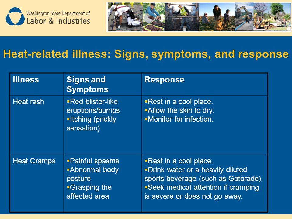 Heat-related illness: Signs, symptoms, and response IllnessSigns and Symptoms Response Heat rash  Red blister-like eruptions/bumps  Itching (prickly sensation)  Rest in a cool place.