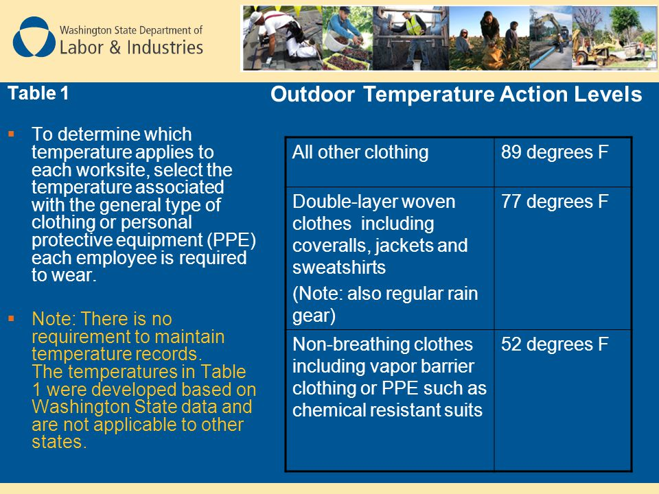 All training must be provided:  To employees and supervisors  In a language the employee or supervisor understands,  Prior to outdoor work at or above the temperatures listed in WAC 296-62- 09510(2) Table 1, and  At least annually thereafter.