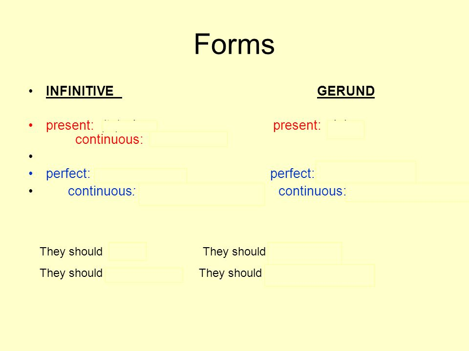 Forms INFINITIVE GERUND present: (to) do present: doing continuous: (to) be doing perfect: (to) have done perfect: having studied continuous: (to) have been doing continuous: having been doing They should study They should be studying They should have studied They should have been studying