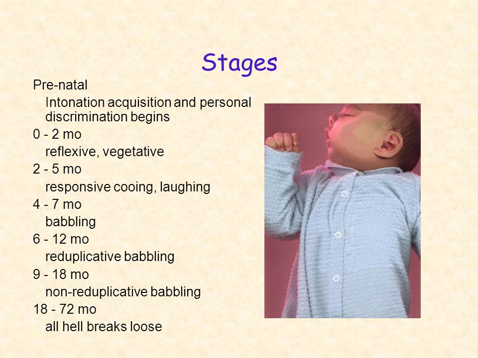 Stages Pre-natal Intonation acquisition and personal discrimination begins 0 - 2 mo reflexive, vegetative 2 - 5 mo responsive cooing, laughing 4 - 7 mo babbling 6 - 12 mo reduplicative babbling 9 - 18 mo non-reduplicative babbling 18 - 72 mo all hell breaks loose