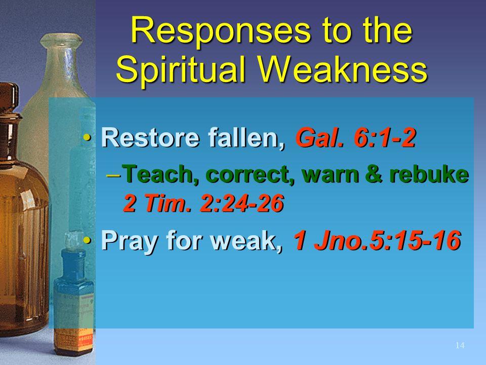 14 Responses to the Spiritual Weakness Restore fallen, Gal.