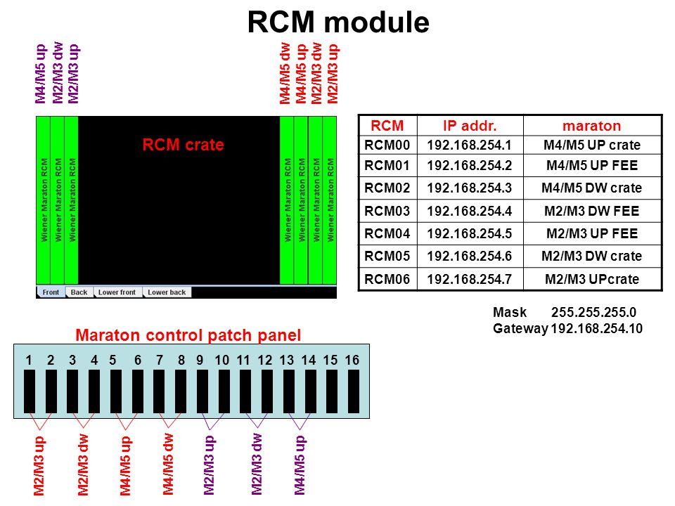M2/M3 up M2/M3 dw M4/M5 up M4/M5 dw M2/M3 upM2/M3 dwM4/M5 up RCM module 1 2 3 4 5 6 7 8 9 10 11 12 13 14 15 16 M2/M3 upM2/M3 dwM4/M5 up M2/M3 up M2/M3