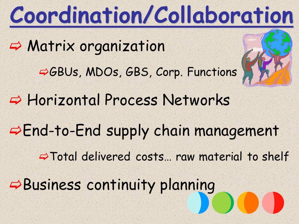 Coordination/Collaboration  Matrix organization  GBUs, MDOs, GBS, Corp.