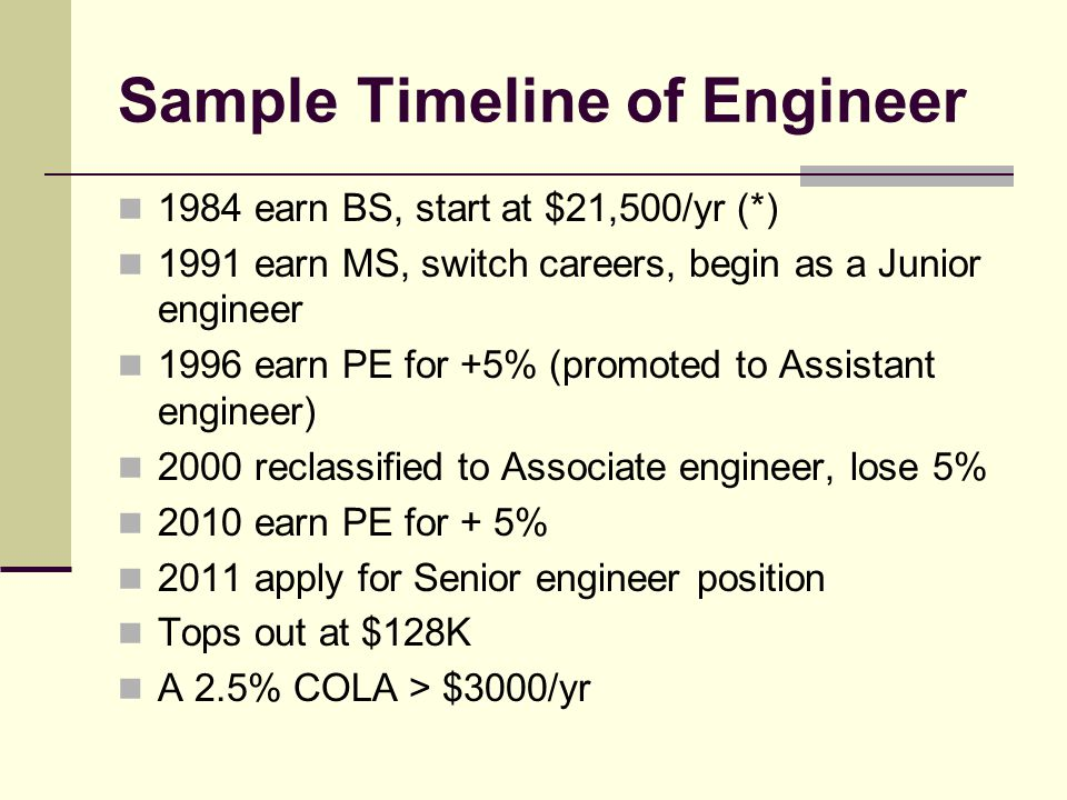 Sample Timeline of Engineer 1984 earn BS, start at $21,500/yr (*) 1991 earn MS, switch careers, begin as a Junior engineer 1996 earn PE for +5% (promoted to Assistant engineer) 2000 reclassified to Associate engineer, lose 5% 2010 earn PE for + 5% 2011 apply for Senior engineer position Tops out at $128K A 2.5% COLA > $3000/yr