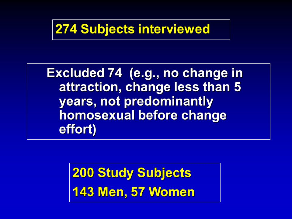 274 Subjects interviewed Excluded 74 (e.g., no change in attraction, change less than 5 years, not predominantly homosexual before change effort) 200 Study Subjects 143 Men, 57 Women