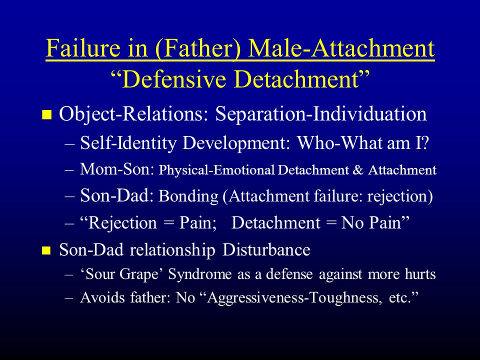 Failure in (Father) Male-Attachment Defensive Detachment Object-Relations: Separation-Individuation – –Self-Identity Development: Who-What am I.