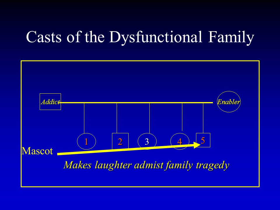 Casts of the Dysfunctional Family Addict Enabler 12345 Makes laughter admist family tragedy Mascot