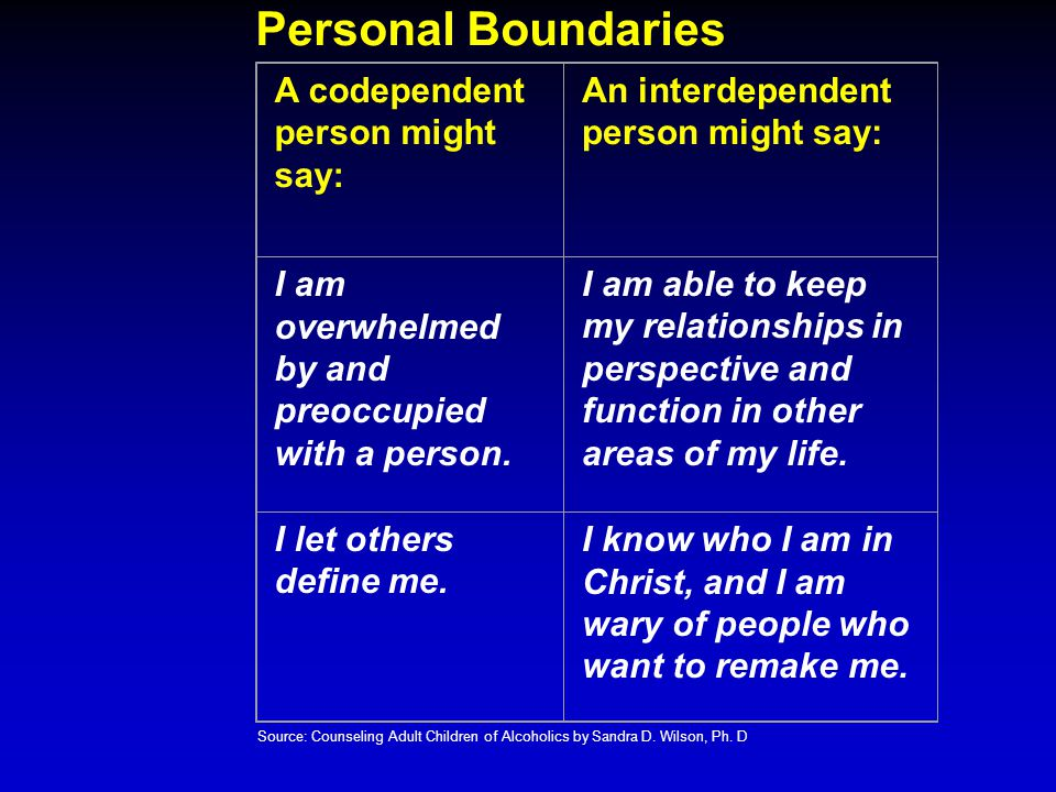 Personal Boundaries A codependent person might say: An interdependent person might say: I am overwhelmed by and preoccupied with a person. I am able t