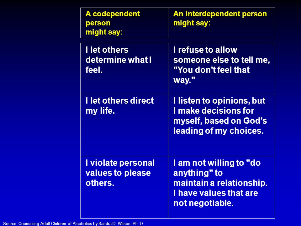 A codependent person might say: An interdependent person might say: I let others determine what I feel. I refuse to allow someone else to tell me,