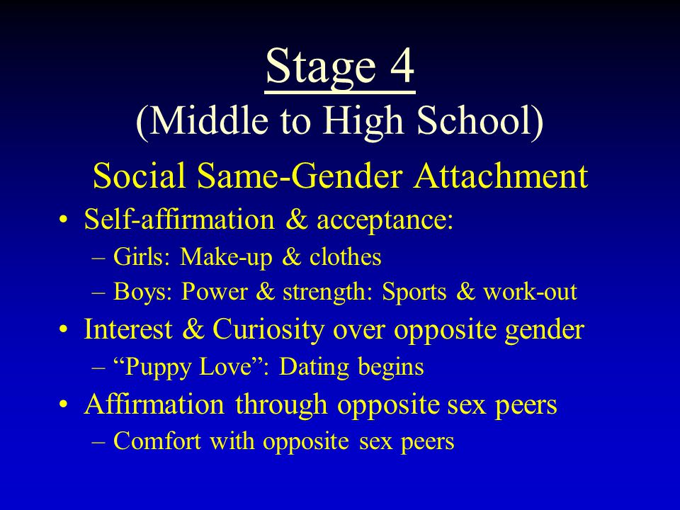 Stage 4 (Middle to High School) Social Same-Gender Attachment Self-affirmation & acceptance: –Girls: Make-up & clothes –Boys: Power & strength: Sports & work-out Interest & Curiosity over opposite gender – Puppy Love : Dating begins Affirmation through opposite sex peers –Comfort with opposite sex peers