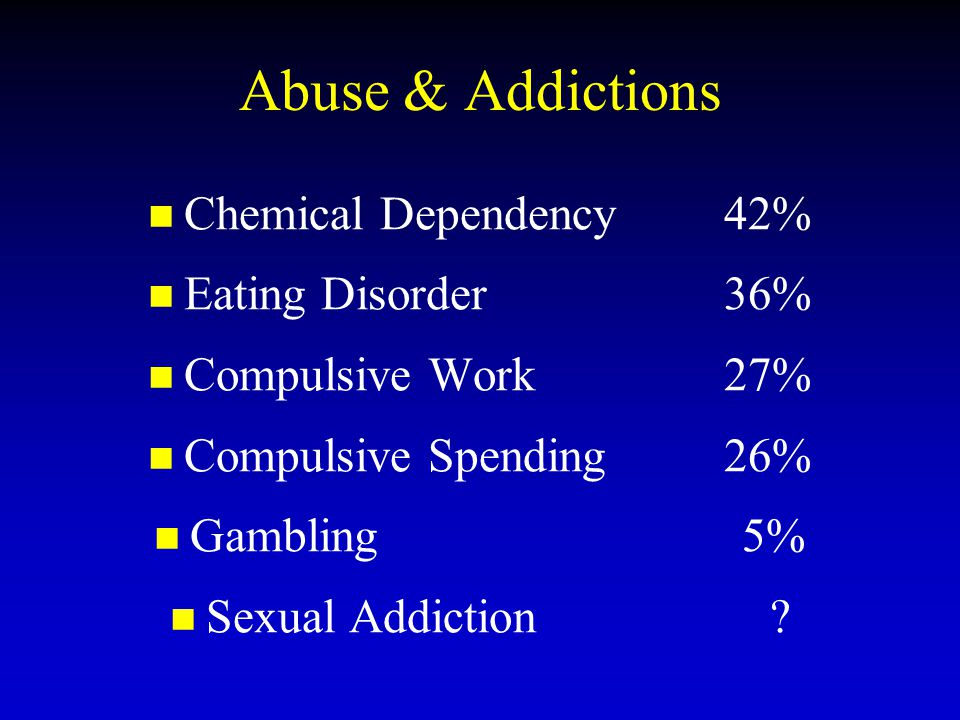 Abuse & Addictions Chemical Dependency42% Eating Disorder36% Compulsive Work27% Compulsive Spending26% Gambling 5% Sexual Addiction ?