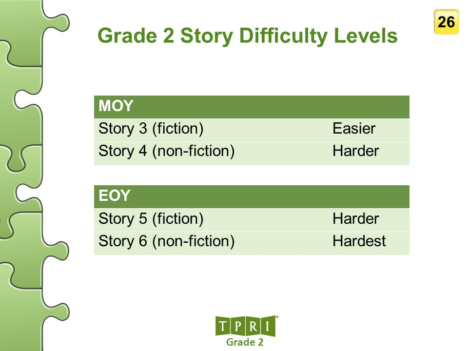 Grade 2 26 Grade 2 Story Difficulty Levels MOY Story 3 (fiction) Easier Story 4 (non-fiction) Harder EOY Story 5 (fiction) Harder Story 6 (non-fiction