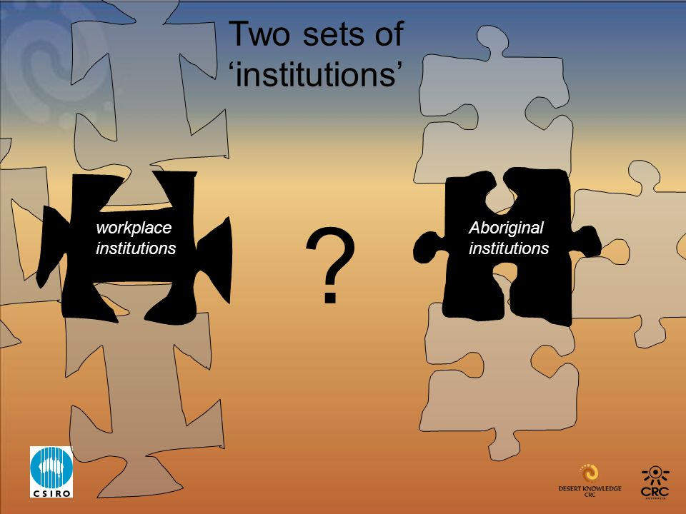 Two sets of 'institutions' workplace institutions Aboriginal institutions
