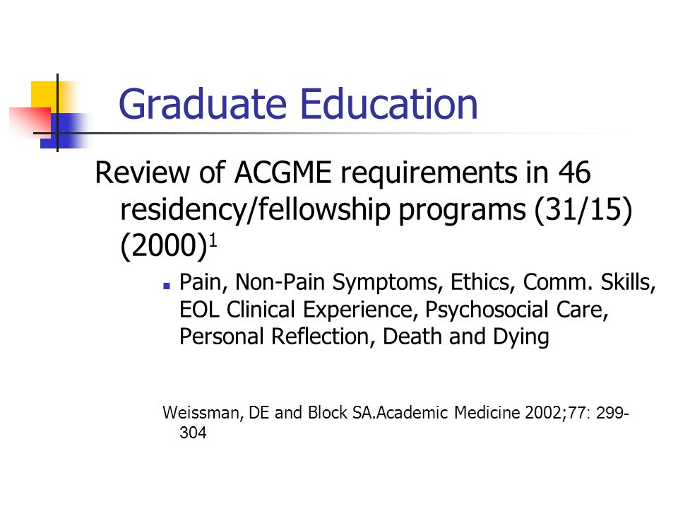 Graduate Education Review of ACGME requirements in 46 residency/fellowship programs (31/15) (2000) 1 Pain, Non-Pain Symptoms, Ethics, Comm.