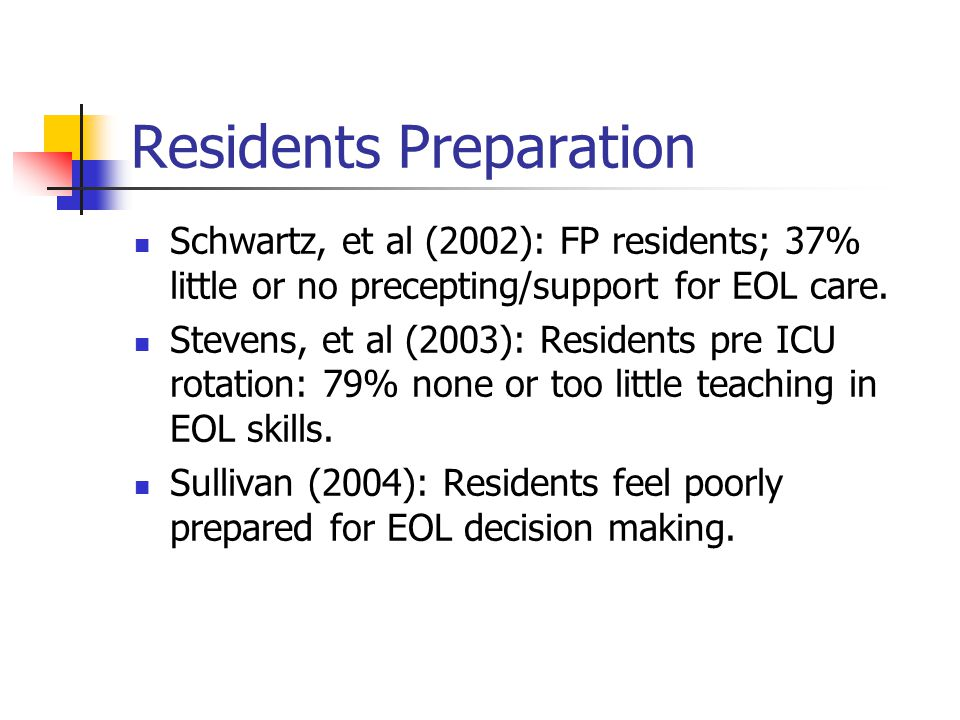 Residents Preparation Schwartz, et al (2002): FP residents; 37% little or no precepting/support for EOL care.