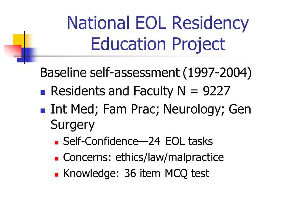 National EOL Residency Education Project Baseline self-assessment (1997-2004) Residents and Faculty N = 9227 Int Med; Fam Prac; Neurology; Gen Surgery Self-Confidence—24 EOL tasks Concerns: ethics/law/malpractice Knowledge: 36 item MCQ test