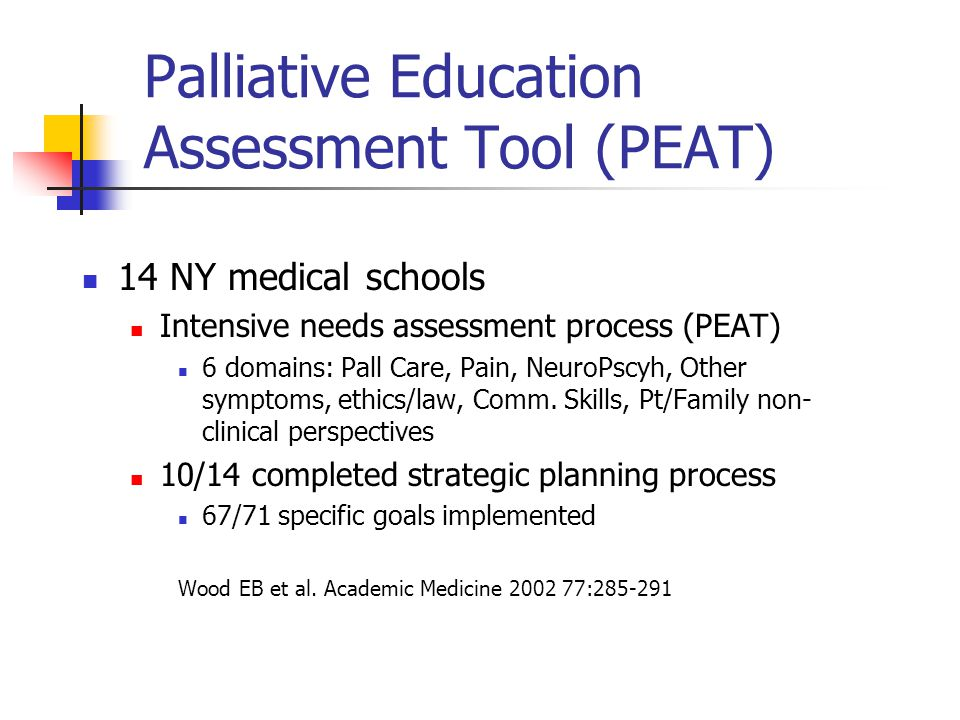 Palliative Education Assessment Tool (PEAT) 14 NY medical schools Intensive needs assessment process (PEAT) 6 domains: Pall Care, Pain, NeuroPscyh, Other symptoms, ethics/law, Comm.