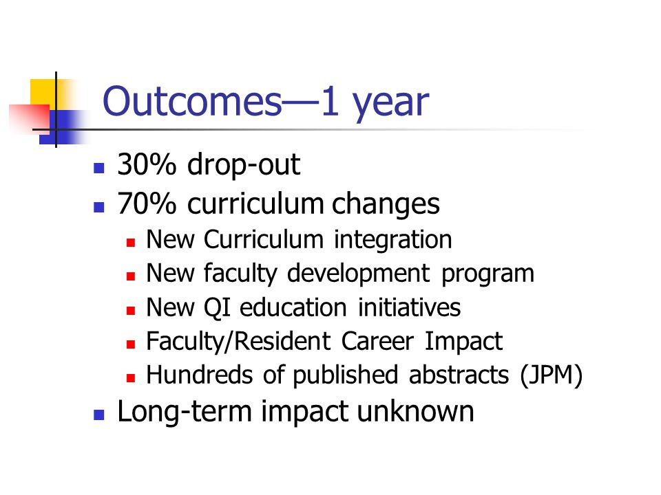 Outcomes—1 year 30% drop-out 70% curriculum changes New Curriculum integration New faculty development program New QI education initiatives Faculty/Resident Career Impact Hundreds of published abstracts (JPM) Long-term impact unknown