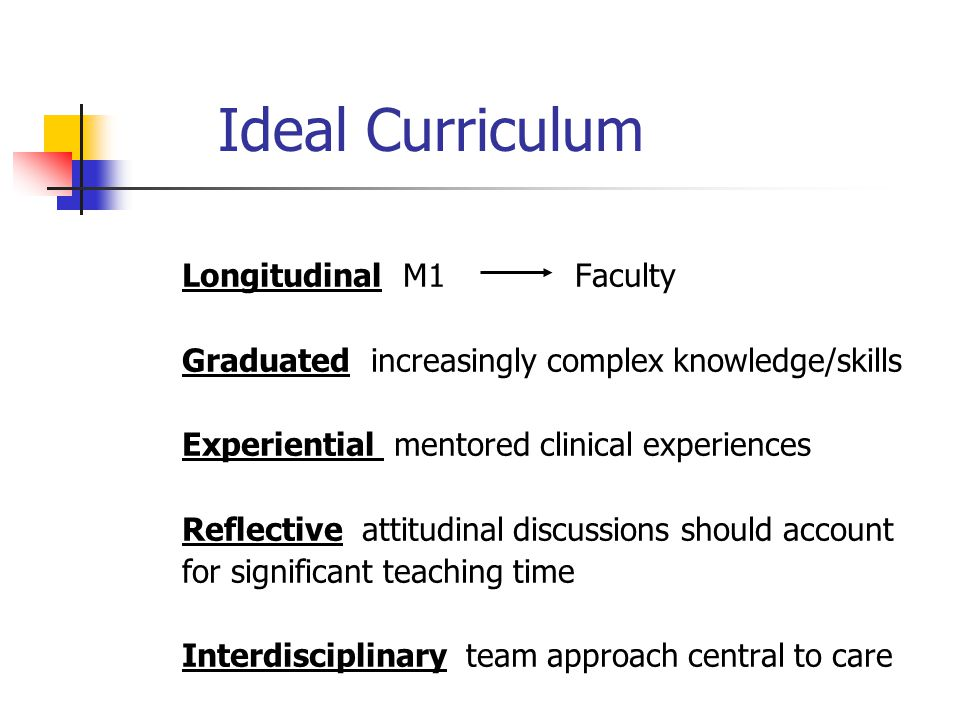 Ideal Curriculum Longitudinal M1 Faculty Graduated increasingly complex knowledge/skills Experiential mentored clinical experiences Reflective attitudinal discussions should account for significant teaching time Interdisciplinary team approach central to care