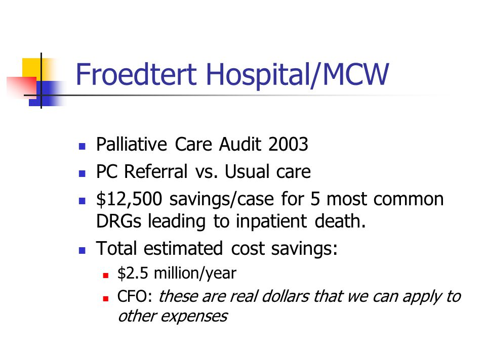 Froedtert Hospital/MCW Palliative Care Audit 2003 PC Referral vs.
