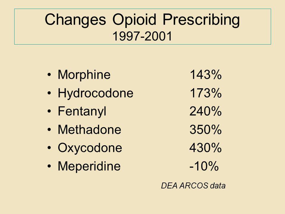 Changes Opioid Prescribing 1997-2001 Morphine143% Hydrocodone173% Fentanyl240% Methadone350% Oxycodone430% Meperidine-10% DEA ARCOS data
