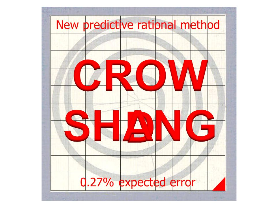0.27% expected error New predictive rational method