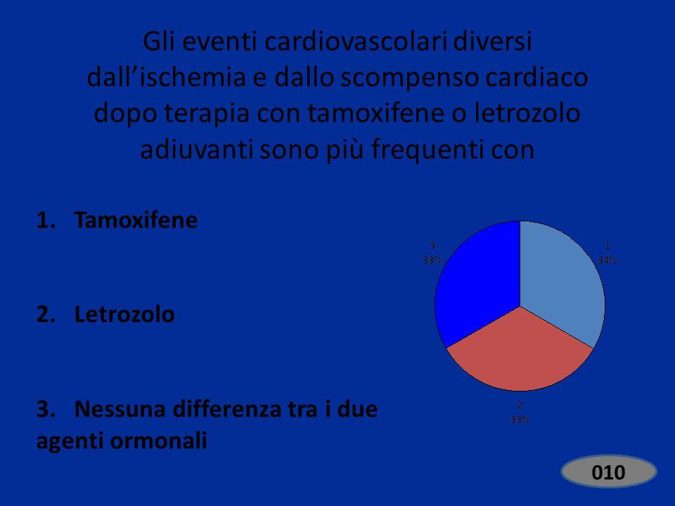 Gli eventi cardiovascolari diversi dall'ischemia e dallo scompenso cardiaco dopo terapia con tamoxifene o letrozolo adiuvanti sono più frequenti con 1.Tamoxifene 2.Letrozolo 3.Nessuna differenza tra i due agenti ormonali EdiVoteStartEdiVoteStop 000 Standard 010