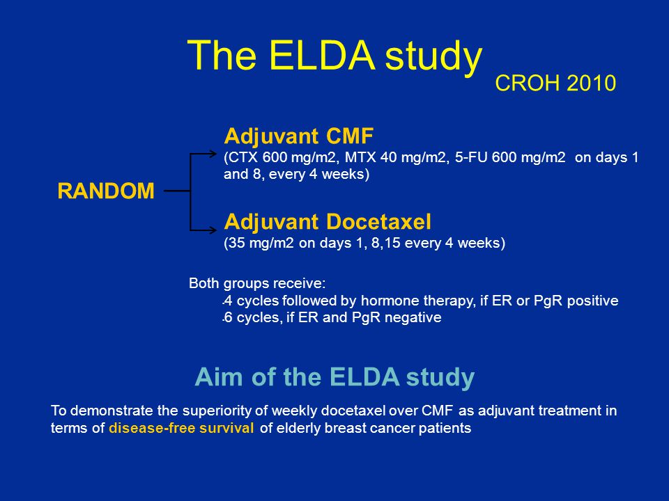 The ELDA study Adjuvant CMF (CTX 600 mg/m2, MTX 40 mg/m2, 5-FU 600 mg/m2 on days 1 and 8, every 4 weeks) Adjuvant Docetaxel (35 mg/m2 on days 1, 8,15 every 4 weeks) To demonstrate the superiority of weekly docetaxel over CMF as adjuvant treatment in terms of disease-free survival of elderly breast cancer patients RANDOM Both groups receive: 4 cycles followed by hormone therapy, if ER or PgR positive 6 cycles, if ER and PgR negative Aim of the ELDA study CROH 2010