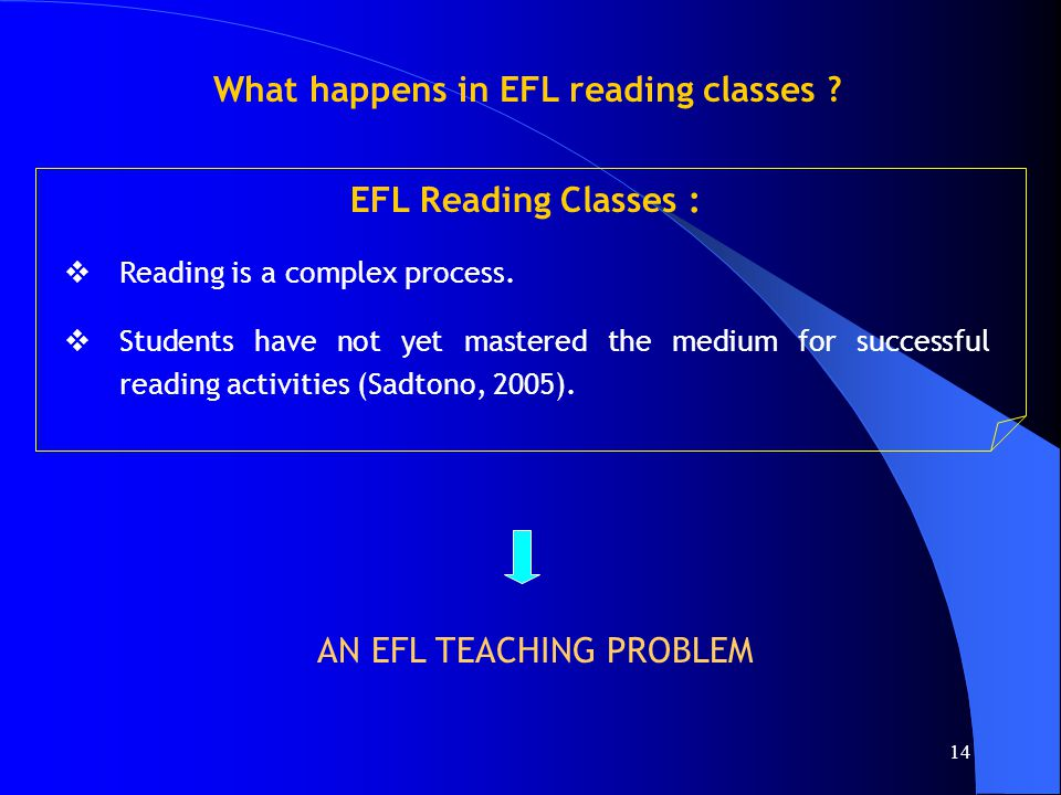 14 What happens in EFL reading classes ? EFL Reading Classes :  Reading is a complex process.  Students have not yet mastered the medium for success