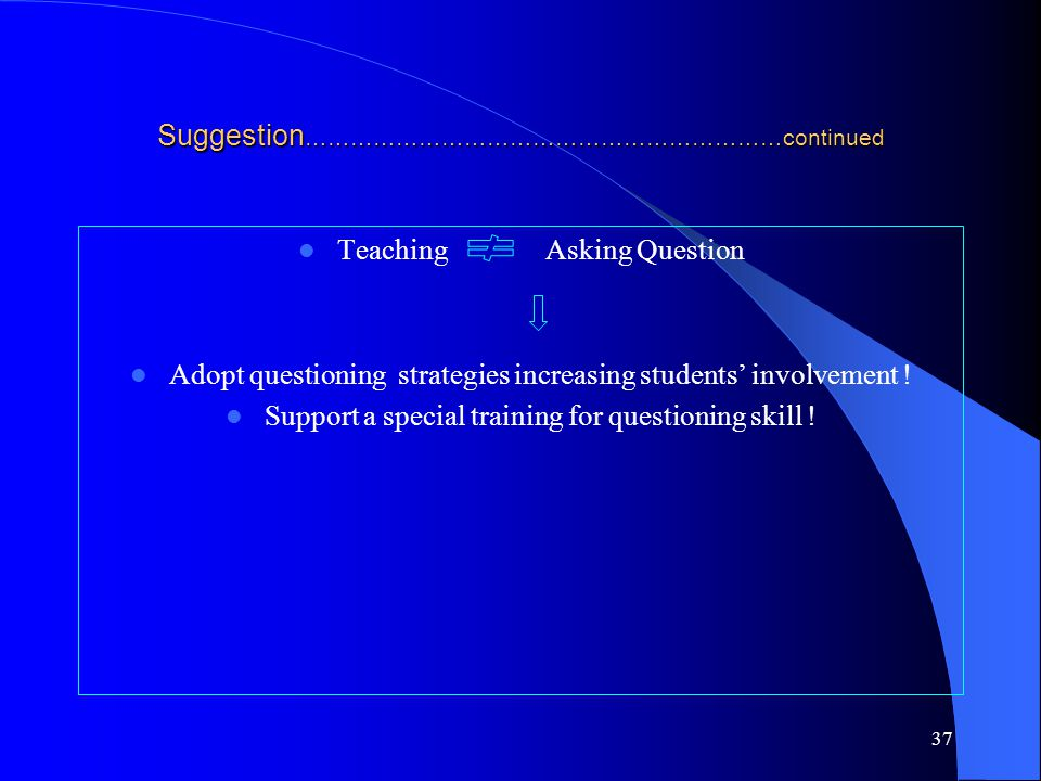 Suggestion ………………………………………………………continued Teaching Asking Question Adopt questioning strategies increasing students' involvement ! Support a special t