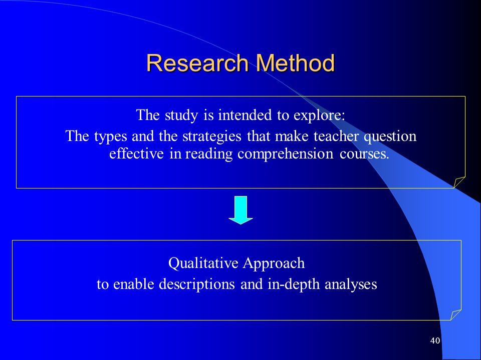 40 Research Method The study is intended to explore: The types and the strategies that make teacher question effective in reading comprehension course