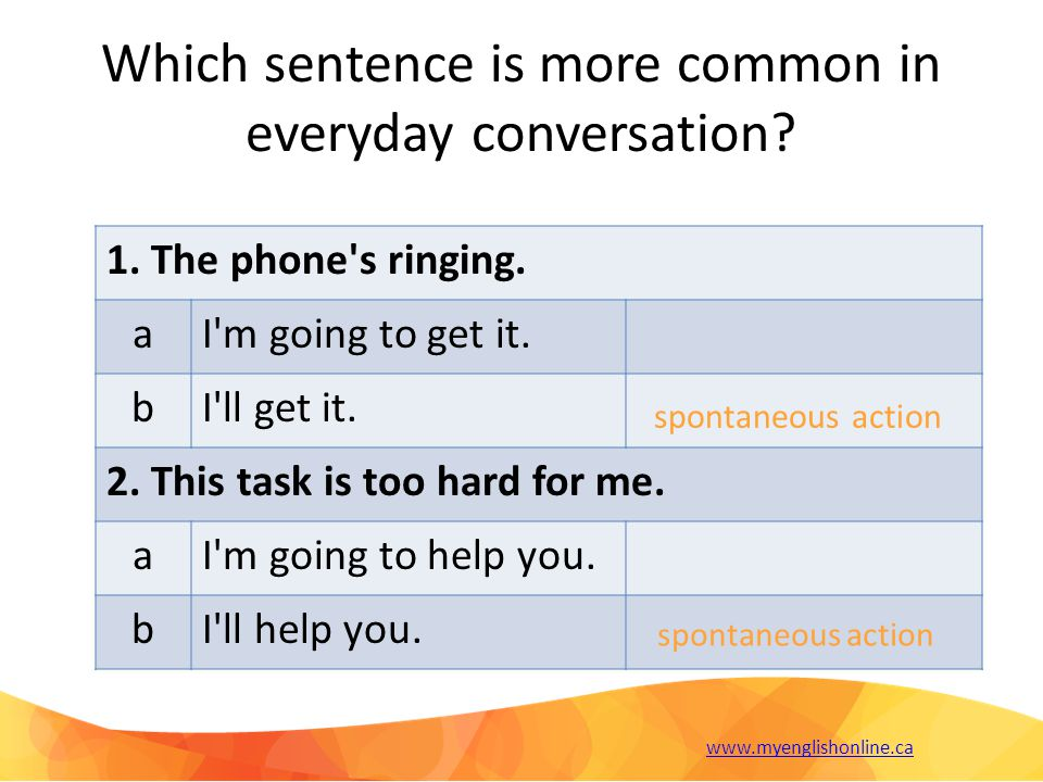 Which sentence is more common in everyday conversation.