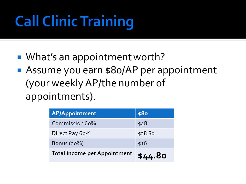  What's an appointment worth?  Assume you earn $80/AP per appointment (your weekly AP/the number of appointments). AP/Appointment$80 Commission 60%$