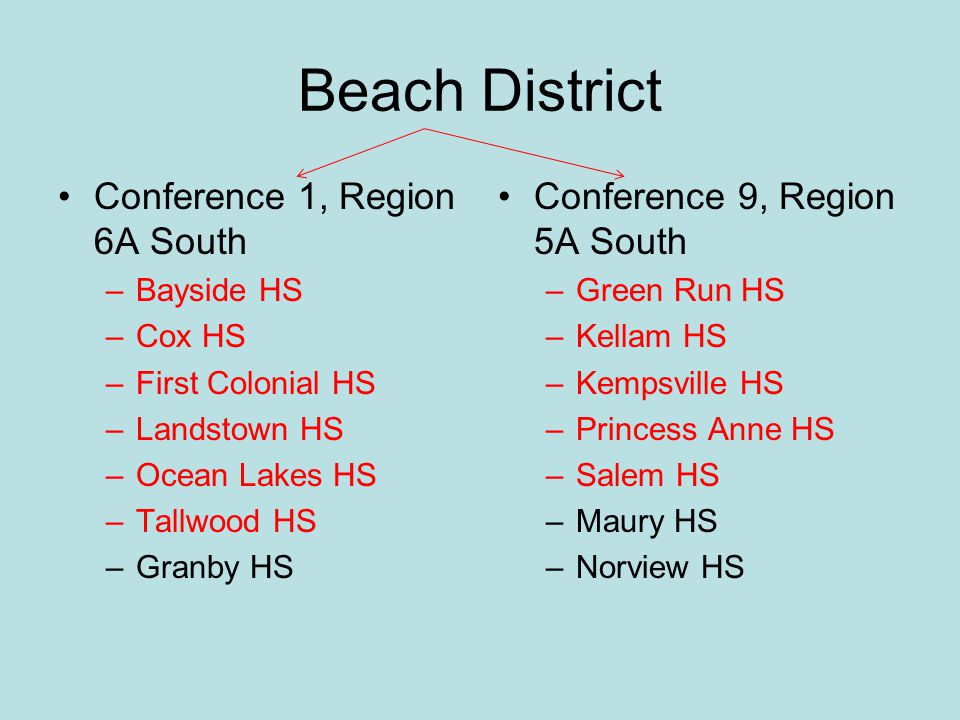 Beach District Conference 1, Region 6A South –Bayside HS –Cox HS –First Colonial HS –Landstown HS –Ocean Lakes HS –Tallwood HS –Granby HS Conference 9