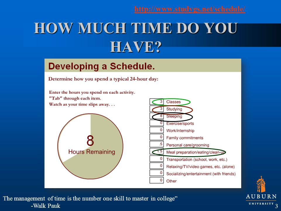 Use Circadian Rhythms Stick to a schedule Read in the morning (around 9:00) and review in the afternoon (around 3:00) Do all creative work and problem solving in the morning 27 Tell me and I'll forget; show me and I may remember, involve me and I'll understand. -Chinese Proverb