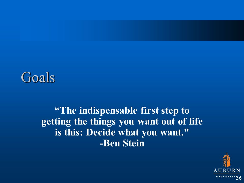 Goals The indispensable first step to getting the things you want out of life is this: Decide what you want. -Ben Stein 36