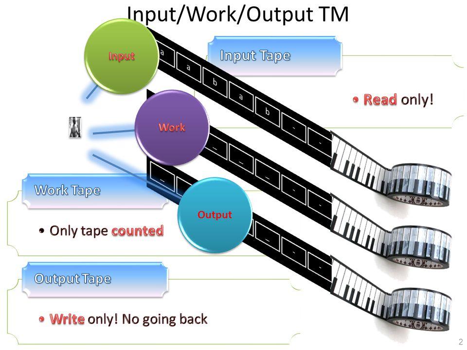 2 Input/Work/Output TM Output