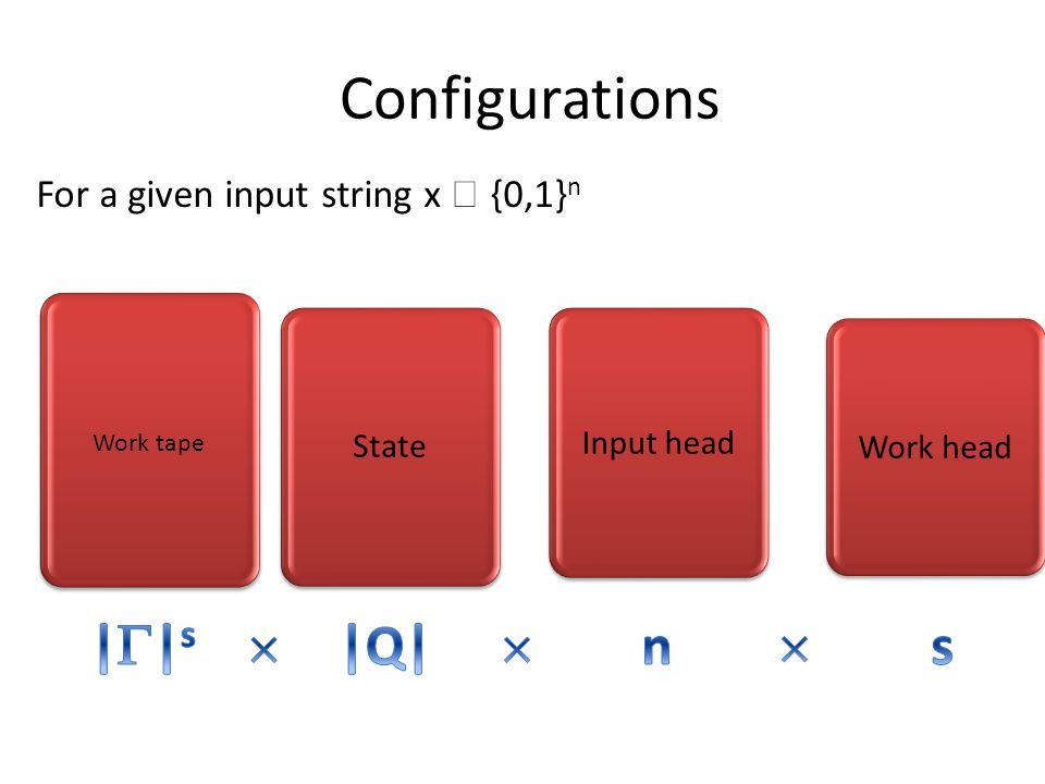 Work tape State Input head Work head Configurations For a given input string x  {0,1} n
