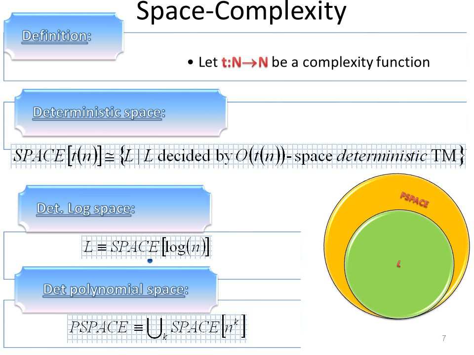 7 Space-Complexity