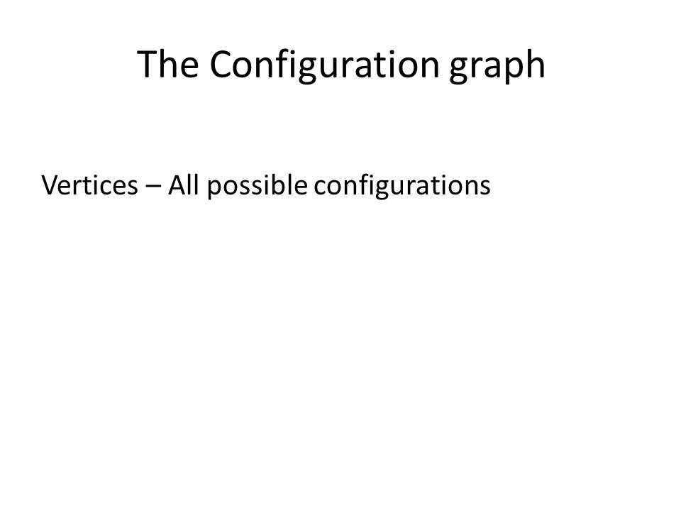 The Configuration graph Vertices – All possible configurations