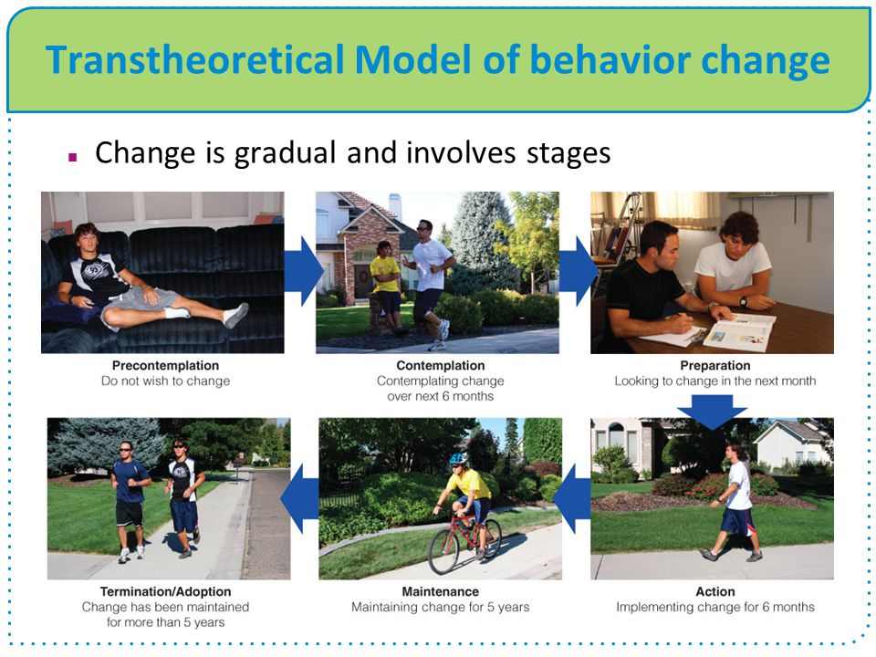 Transtheoretical Model of behavior change Change is gradual and involves stages
