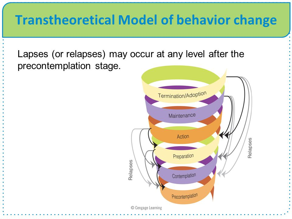 Transtheoretical Model of behavior change Lapses (or relapses) may occur at any level after the precontemplation stage.