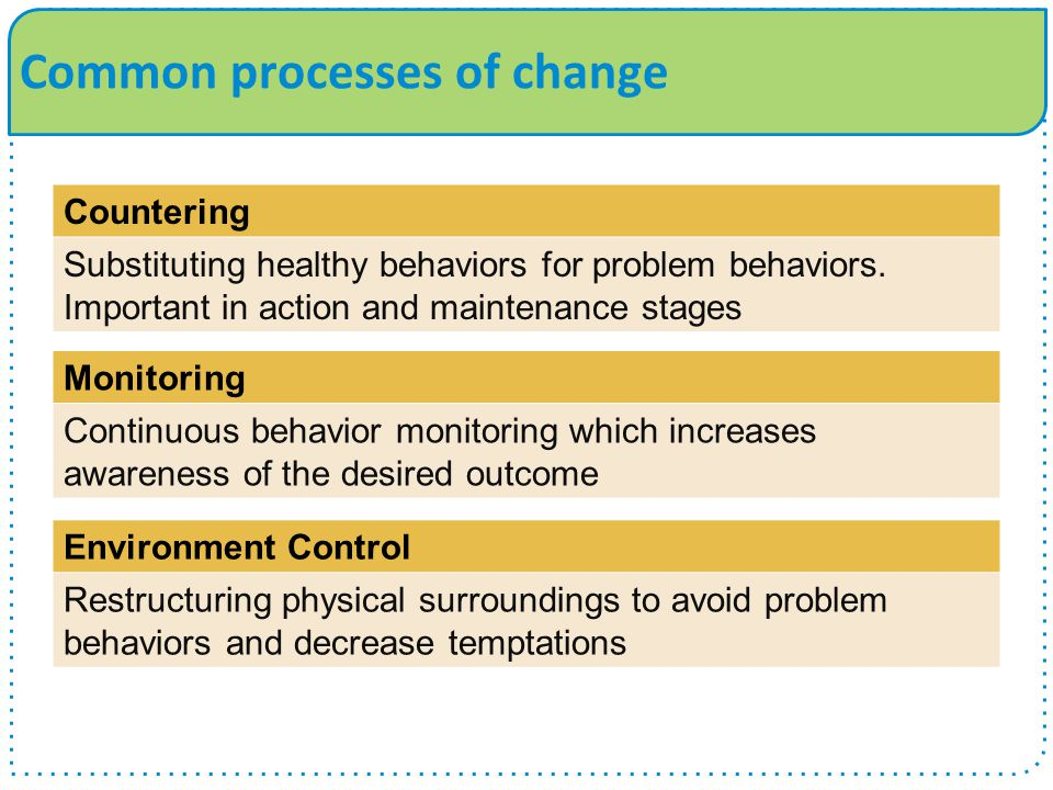 Common processes of change Countering Substituting healthy behaviors for problem behaviors.
