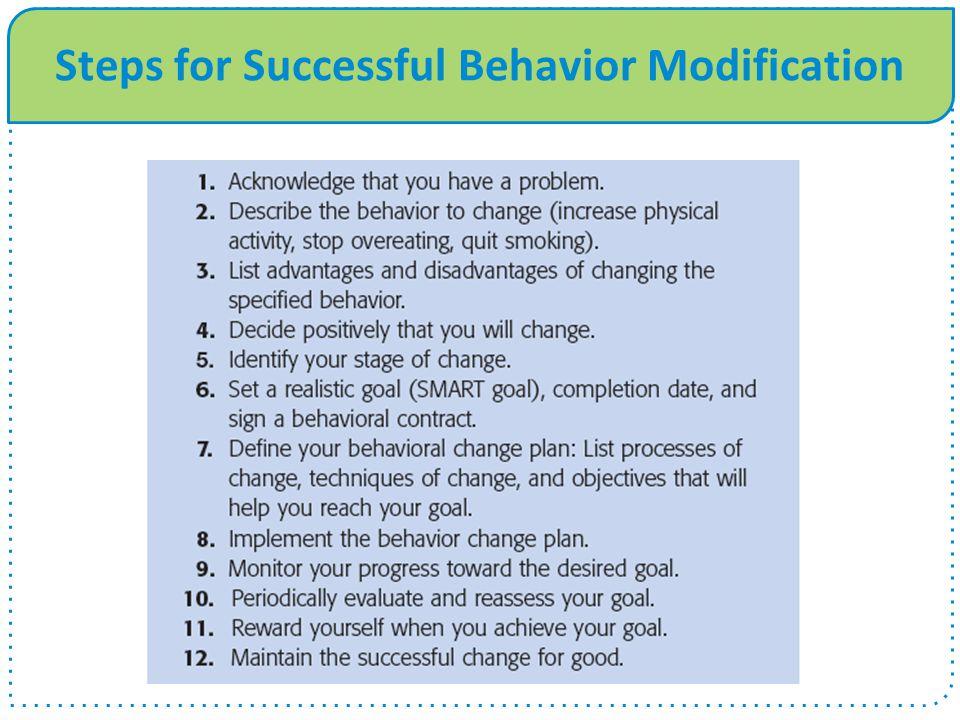 Steps for Successful Behavior Modification