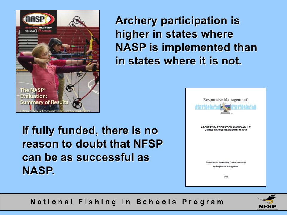 Archery participation is higher in states where NASP is implemented than in states where it is not.