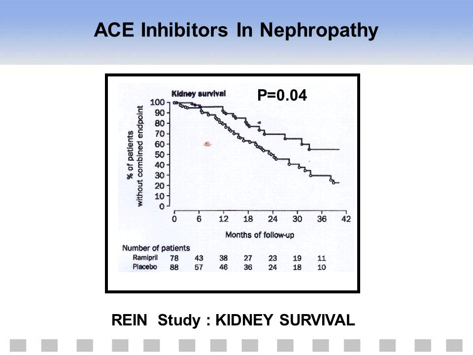 REIN Study : KIDNEY SURVIVAL ACE Inhibitors In Nephropathy P=0.04