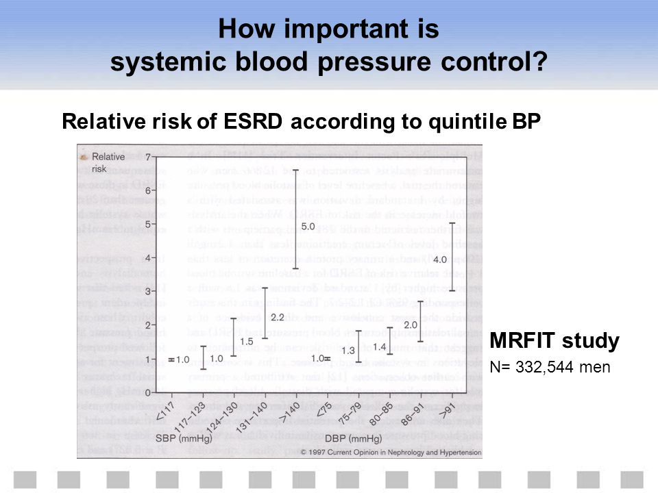 Relative risk of ESRD according to quintile BP MRFIT study N= 332,544 men How important is systemic blood pressure control?